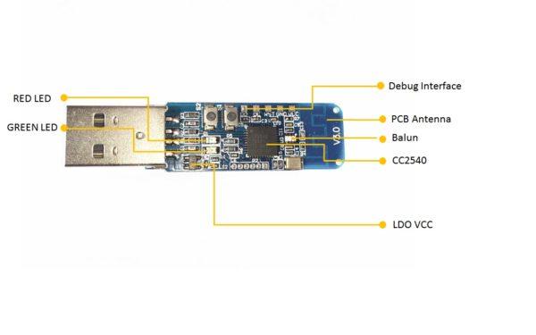 EZSync CC2540 Evaluation Module USB Dongle, CC2540EMK-USB